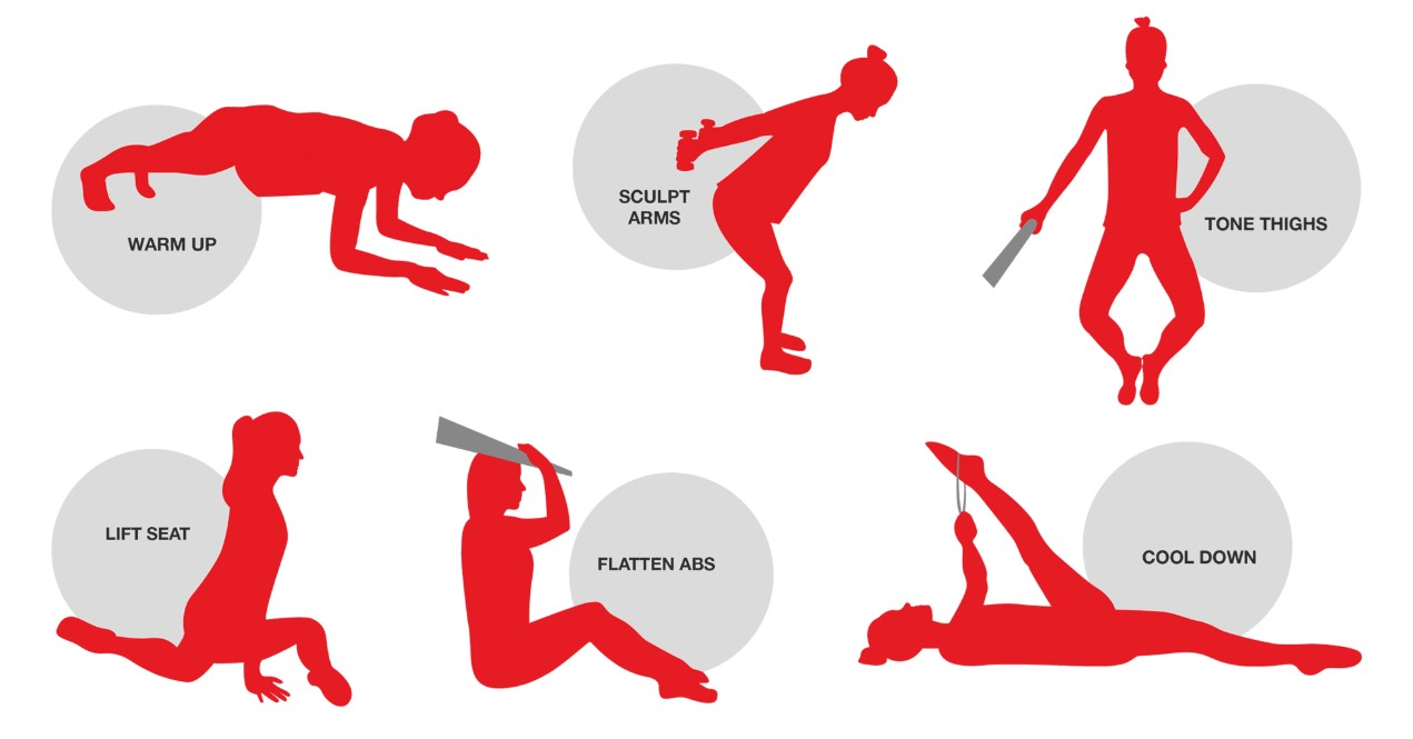Elements Of The Workout